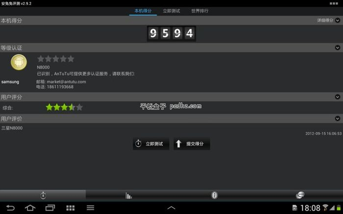 Samsung Galaxy Note 10.1 Antutu