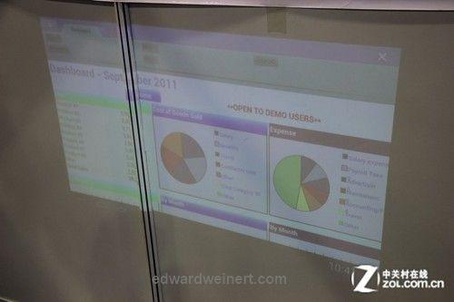 SmartQ U7 - obraz z projektora
