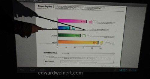 SmartQ U7 to nowe mozliwości prezentacji