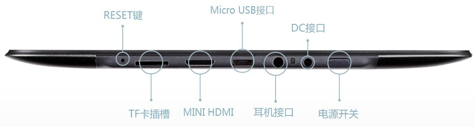Teclast P85HD Dual Core