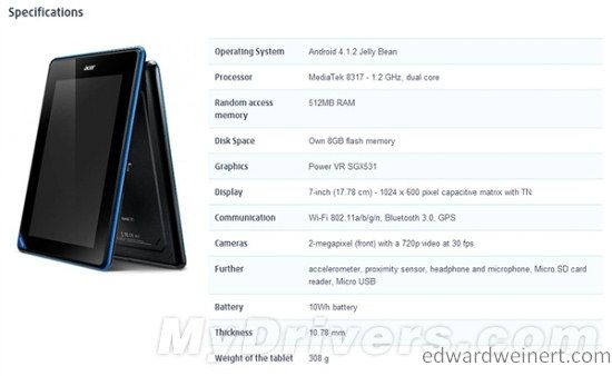 Acer Iconia Tab B1 - specyfikacja