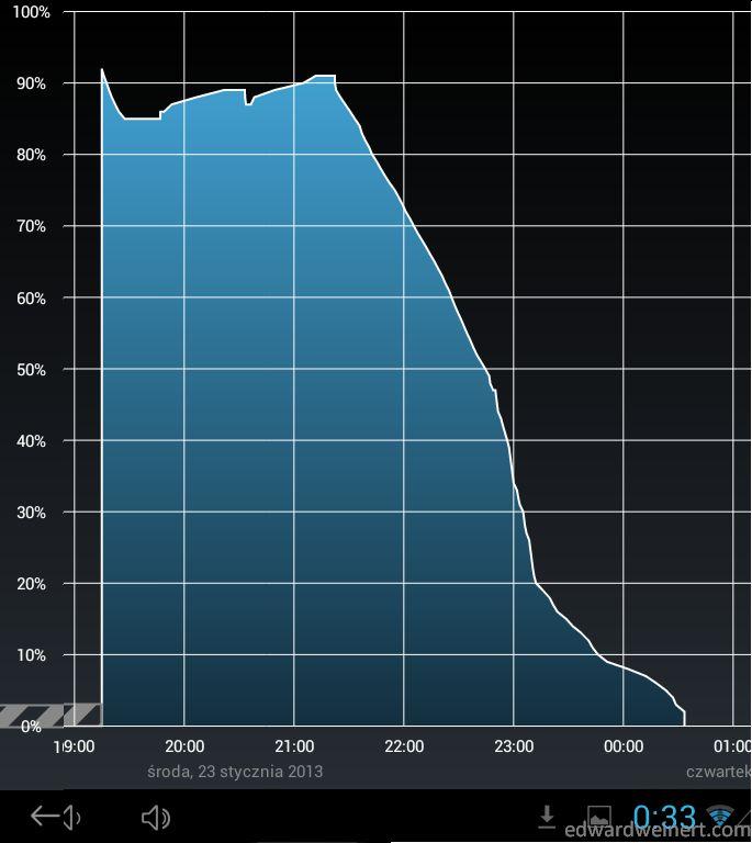 Onda V812 Movie 1h30 min illumi web YT music