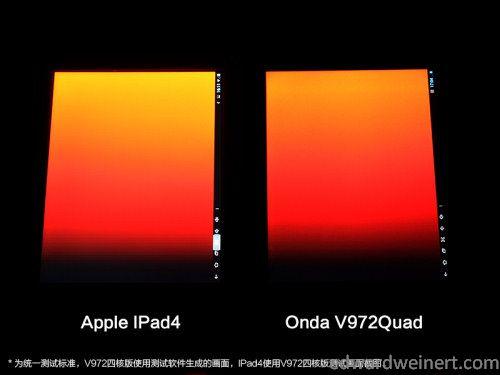 Onda V972 vs iPad4 3