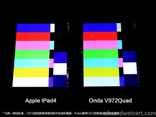 Onda V972 vs iPad4 5