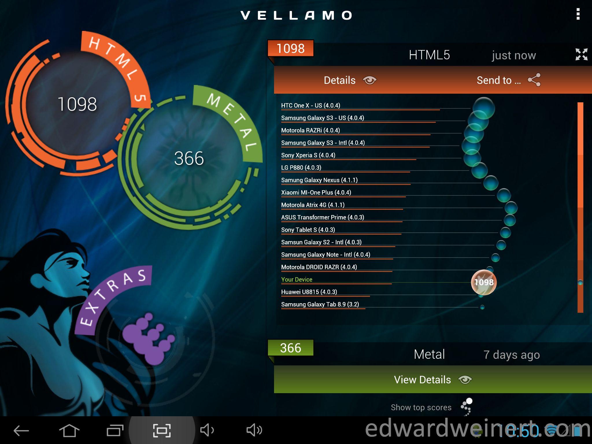 Onda V972 Vellamo