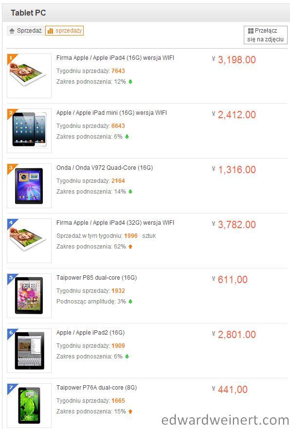 Taobao Onda V972