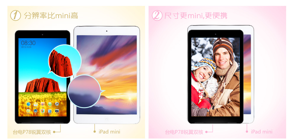 Teclast P78 vs iPad Mini - 5