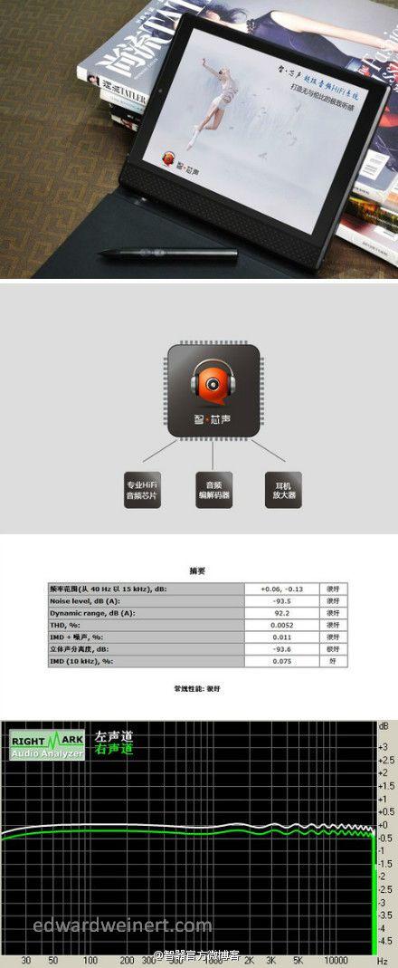SmartQ-Z8-Z-Book-4