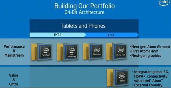 Intel-Merrifield