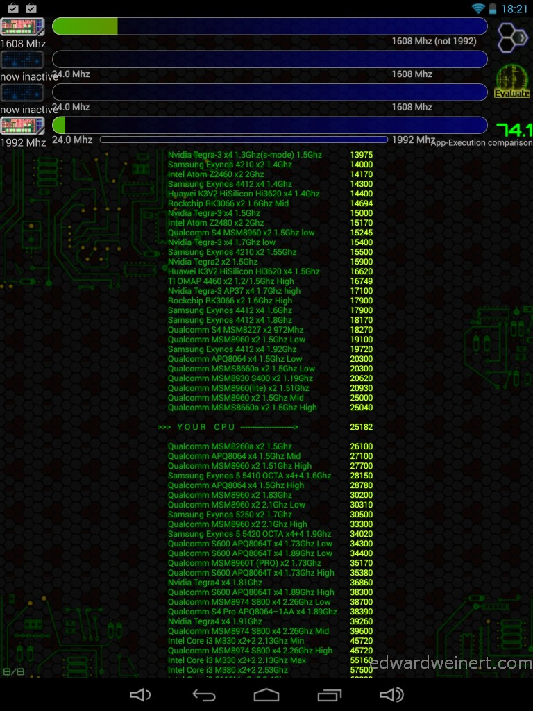 onda-v975m-benchmark-012.jpg