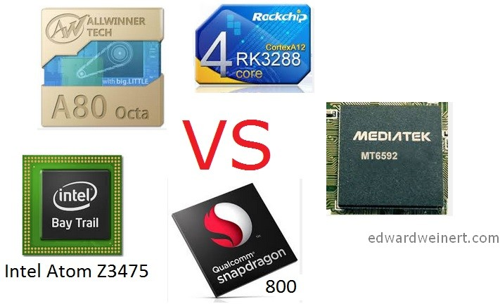 Wyniki testów GFXBench dla Intel Atom Z3745 (Acer Icona A1-840) vs AllWinner UltraOcta A80 (Onda) vs MediaTek MT6592 vs Rockchip RK3288 vs Snapdragon 800