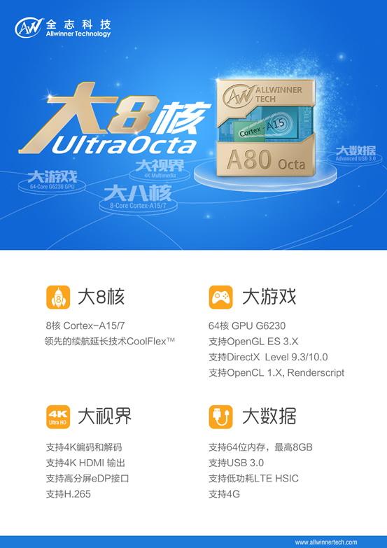 allwinner-ultraocta-a80