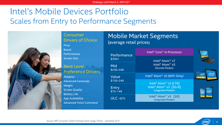 Intel-Atom-product-segments