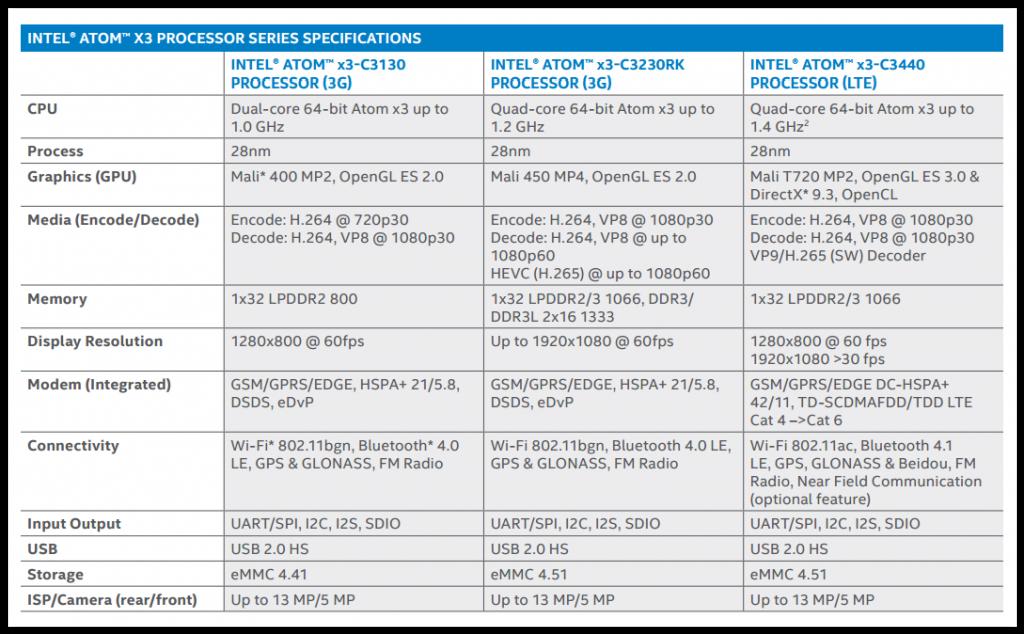 Intel-x3-soc-spec